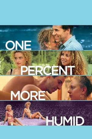 Poster: One Percent More Humid